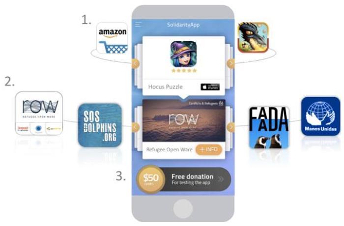 Solidarity App: cuando jugar a los videojuegos es un acto solidario con los animales